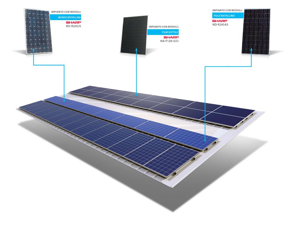 Laboratorio fotovoltaico 3 moduli